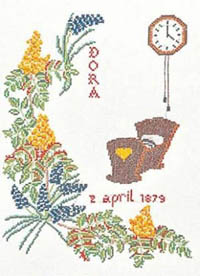 April Birth Announcement Kit